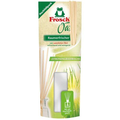 citrinu-kvapo-patalpu-oro-gaiviklis-papildymas (1)